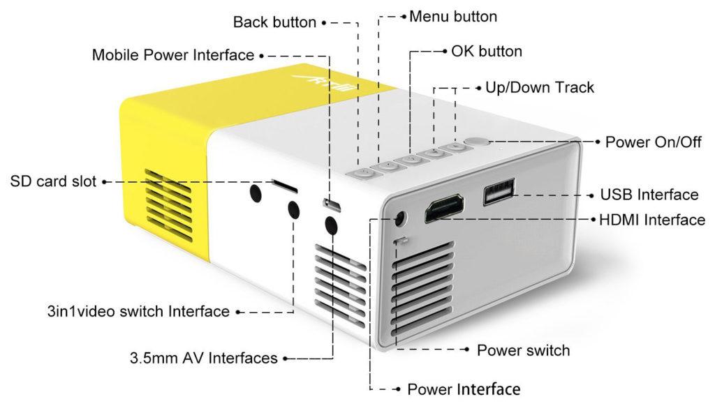 Artlii mini projecteur details de connectique