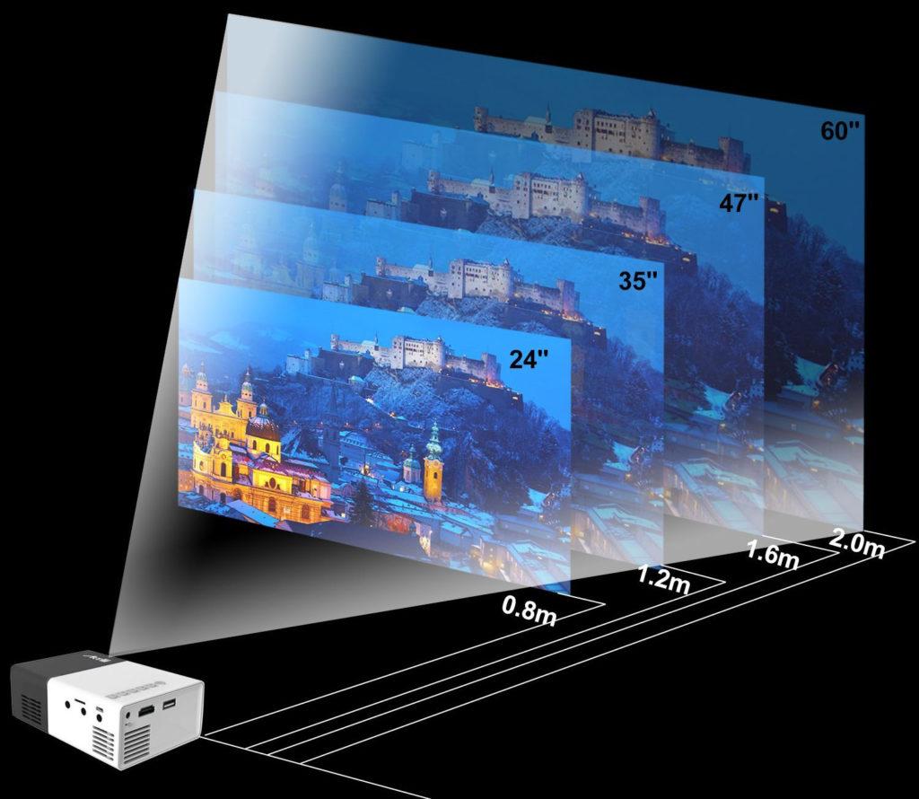 Artlii mini projecteur dimensions