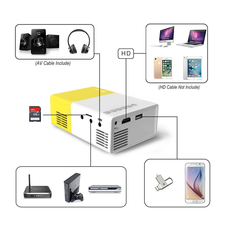 Artlii mini projecteur équipement