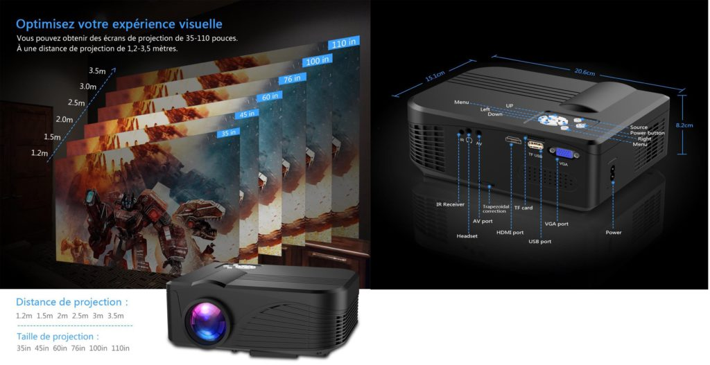 NickSea distance de projection et dimensions