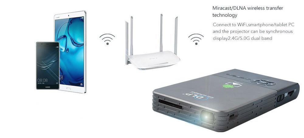 OTHA Vidéoprojecteur connection wifi