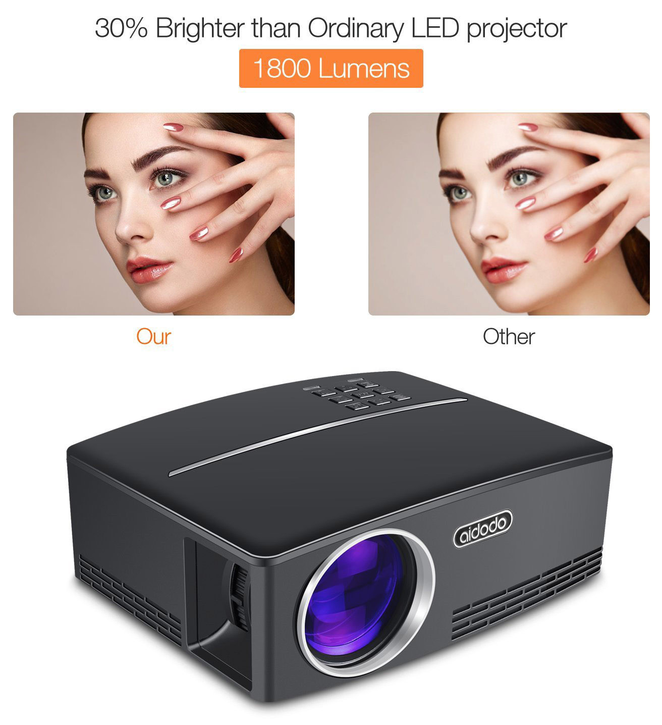 pico projecteur TOQIBO HD 1080P luminosité