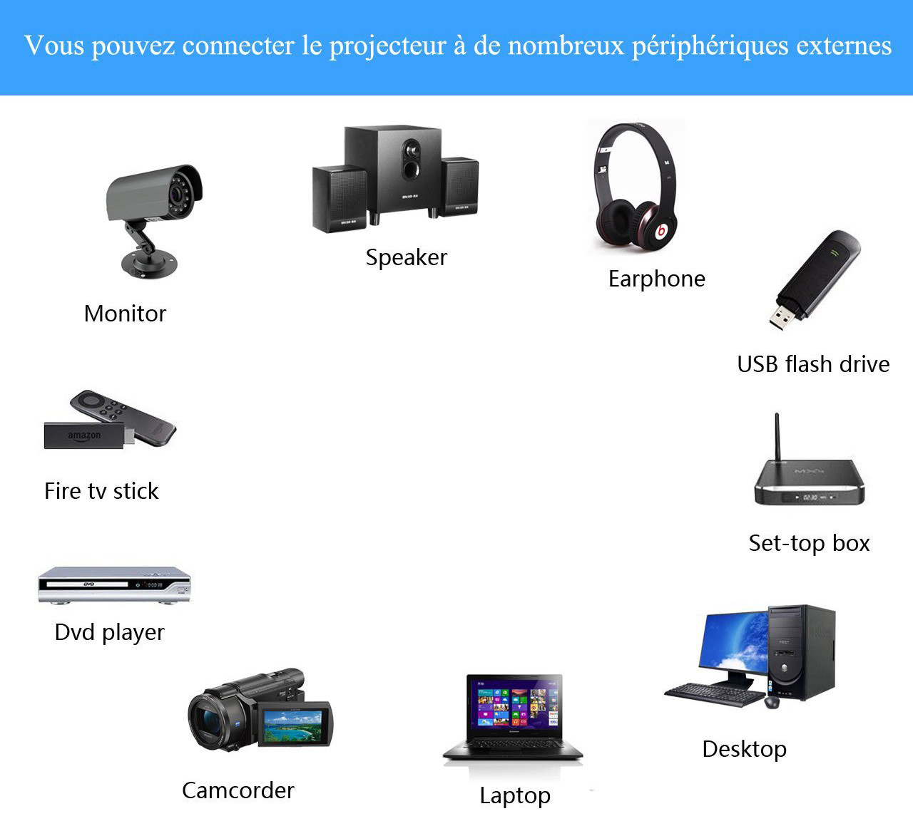 pico projecteur connectivité