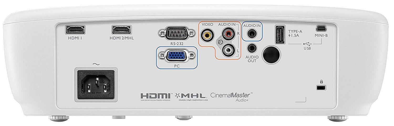 BenQ W1090 Projecteur de divertissement familial Spécial Sports 1080p connectivité