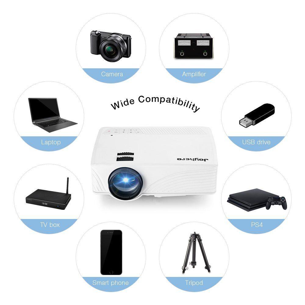 Mini Vidéoprojecteur 2000 Lumens HD 1080P Joyhero LED LCD luminosité connectivité compatibilité