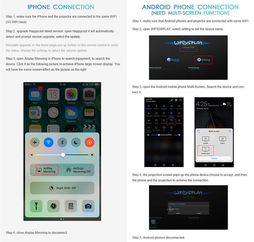 Mini Vidéoprojecteur Portable ,Uten Mini Wifi DLP Projecteur 150 Lumen,Max HD 1080P,Ajustement automatique des trapèzes,Home cinéma/Vidéo TV/ Jeux Connections smart phone