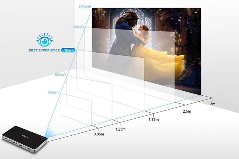 Mini Vidéoprojecteur Portable ,Uten Mini Wifi DLP Projecteur 150 Lumen,Max HD 1080P,Ajustement automatique des trapèzes,Home cinéma/Vidéo TV/ Jeux Connections qualtié d'image et distance de projection