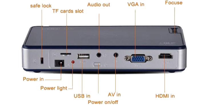 Desconocido Pico Projecteur DLP LED WiFi HDMI Equipement