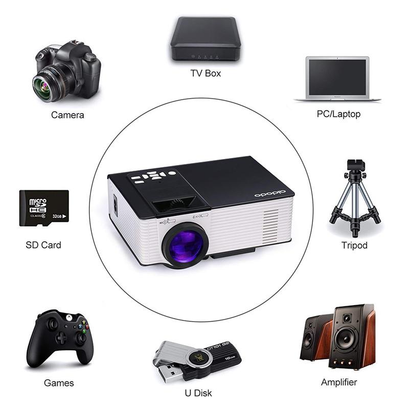 OMAS HD 1080P 1800 Lumens