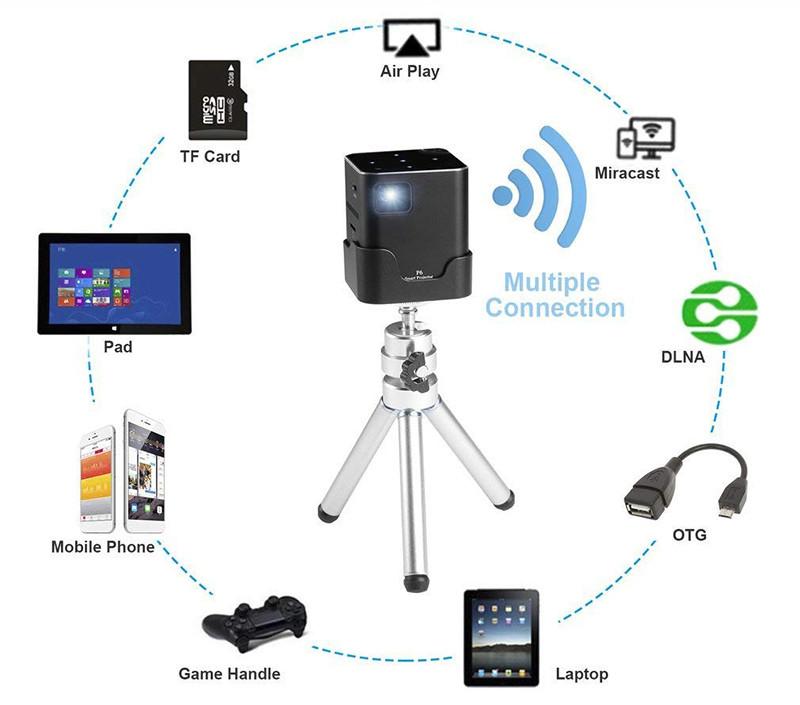 LESHP mini projecteur ultra portable - équipement