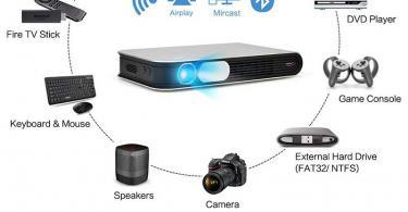 WOWOTO DLP Mini Projector 3D Full HD LED Projector 3200 Lumens - onnectivité