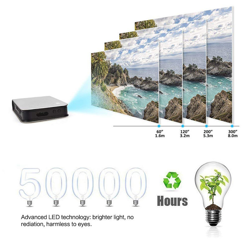 WOWOTO DLP Mini Projector 3D Full HD LED Projector 3200 Lumens