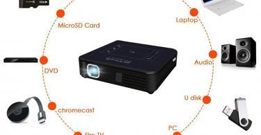 OTHA Vidéoprojecteur Wifi, Mini Projecteur Portable Android 7.1 & RAM de 2G