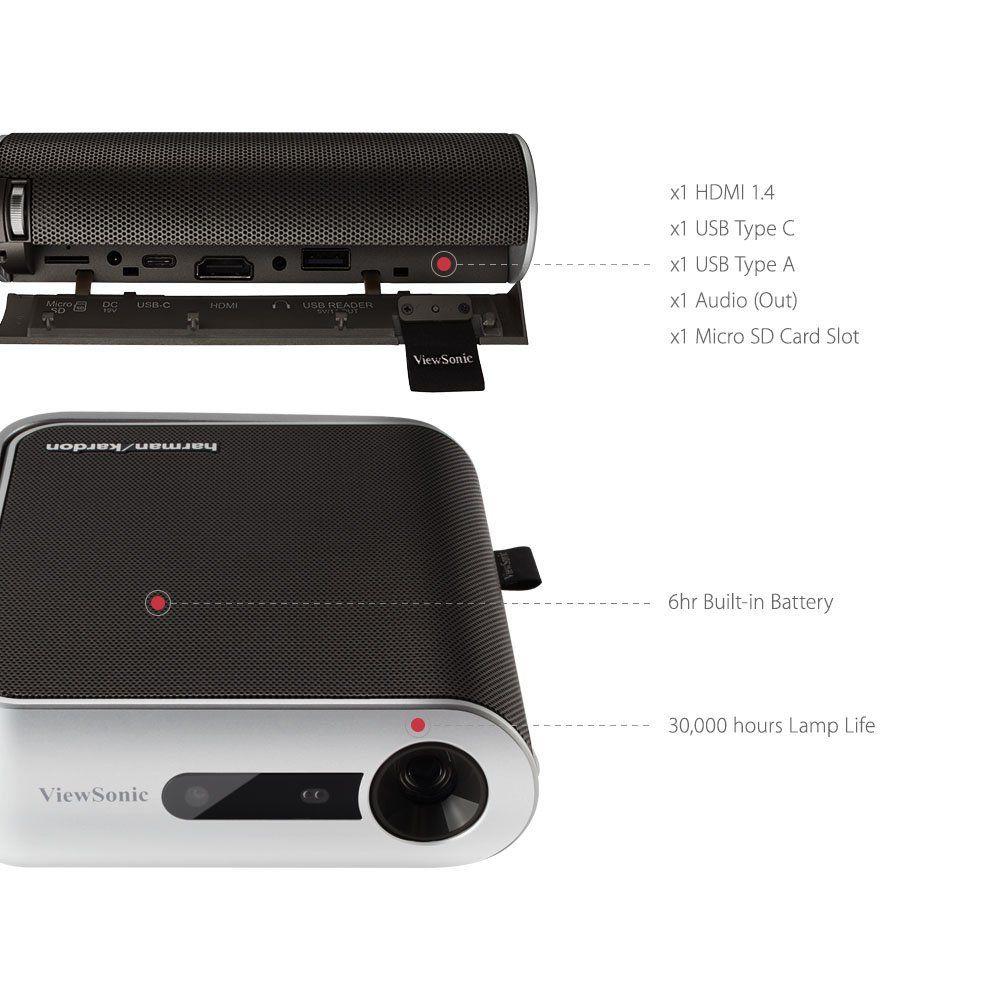 ViewSonic M1 Vidéoprojecteur 1920 x 1080 Pixels