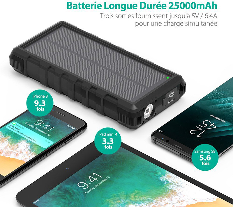 Chargeur Solaire Portable RAVPower 25000mAh