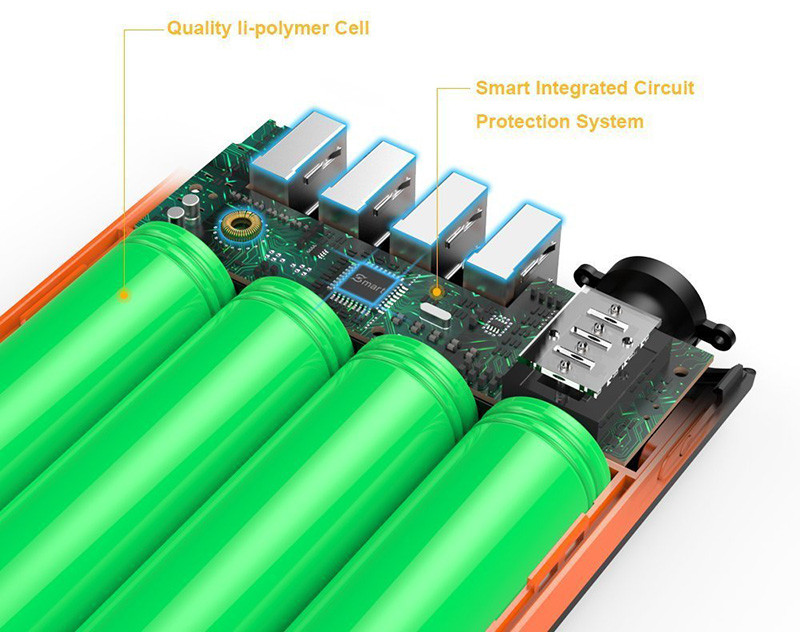 EasyAcc 26000mAh Batterie Externe PowerBank 4 Ports de Sortie et 2 Ports