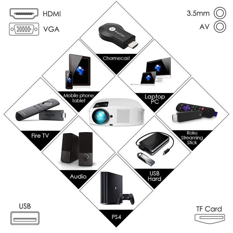 ELEPHAS Vidéoprojecteur Full HD 3800 Lumens