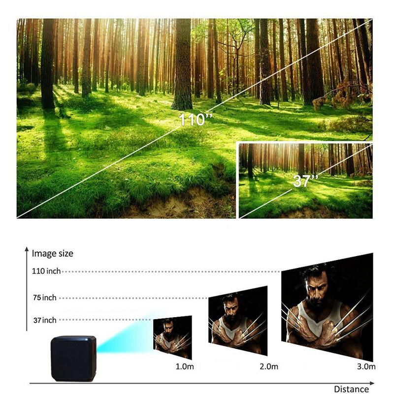 Pico Projecteur, Sysmarts Videoprojecteur Portable Mini Taille de Poche pour iPhone et Android, Dual Band WiFi