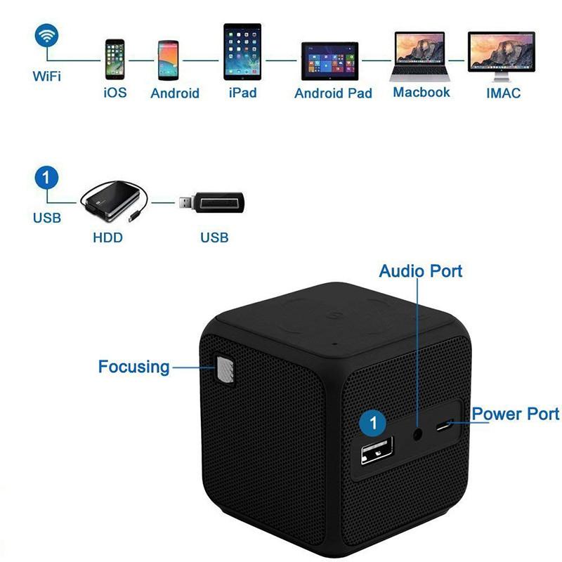 Pico Projecteur, Sysmarts Videoprojecteur Portable Mini Taille de Poche pour iPhone et Android - Dual Band WiFi