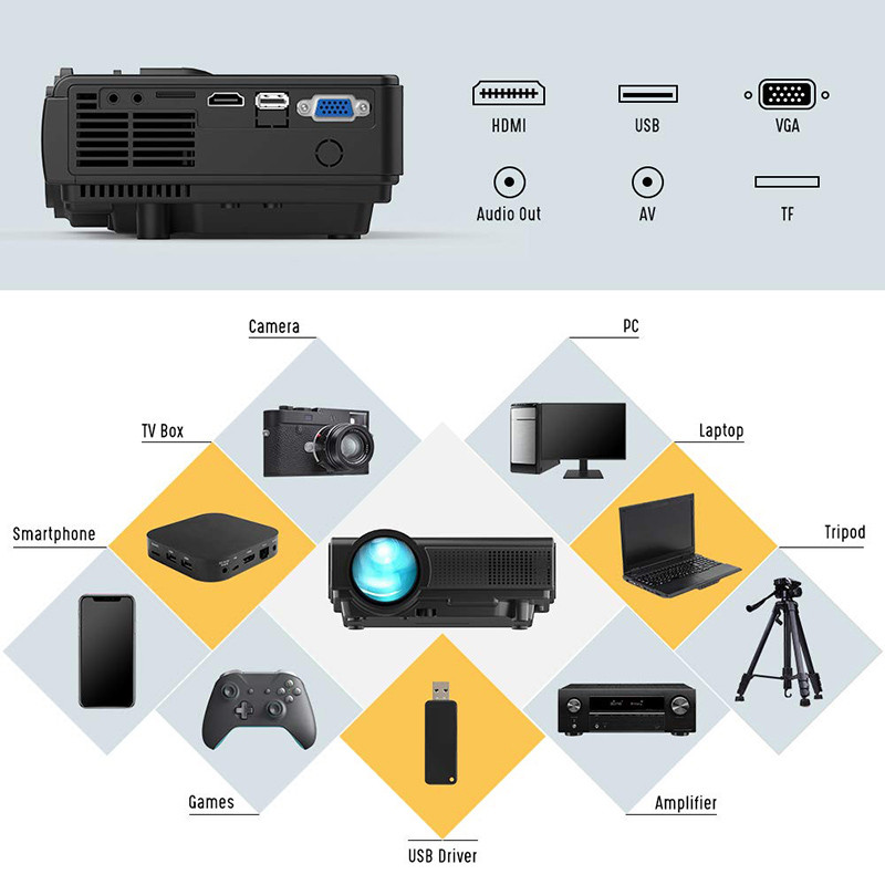 Projecteur, TENKER Q5 Mini Projecteur Video +20% Lumens Full HD 1080p Projecteur LED Portable HDMI