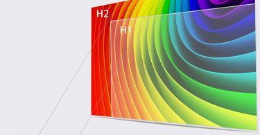 XGIMI H2 1080p Full HD 4k Smart 3D Projecteur auto focus