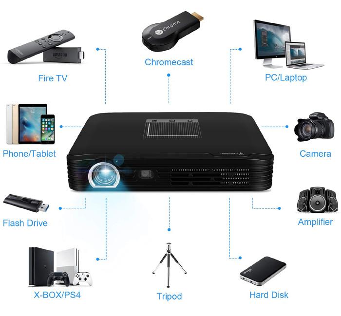 Tenswall Pico Projecteur 600ANSI Lumens 3D Vidéoprojecteur Portable