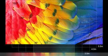 Avis WiMiUS 4200 Lumens Vidéo Projecteur Portable