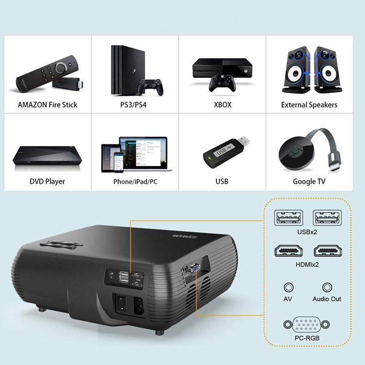 Comptabilité du WiMiUS 5500 Lumens Vidéo Projecteur Full HD