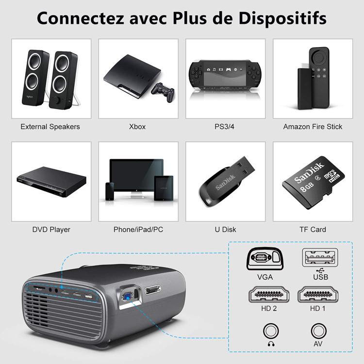 WiMiUS 4200 Lumens Vidéo Projecteur Portable
