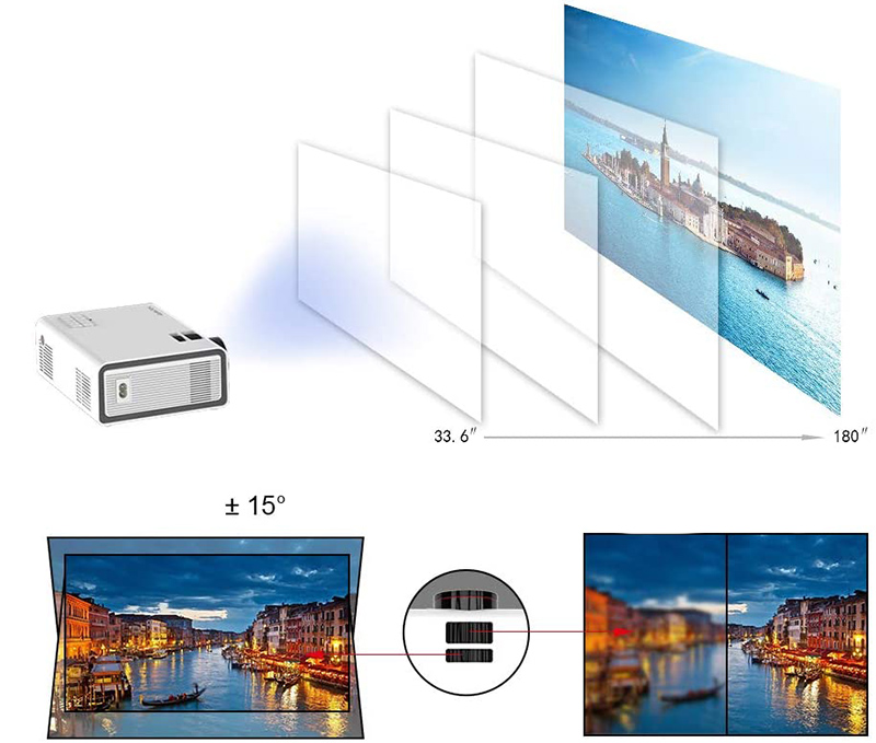 Avis HOLLYWTOP Vidéoprojecteur WiFi Home Cinéma, Mini Vidéo Projecteur de 4200 Lumens
