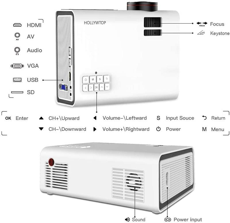 HOLLYWTOP Vidéoprojecteur WiFi Home Cinéma, Mini Vidéo Projecteur de 4200 Lumens