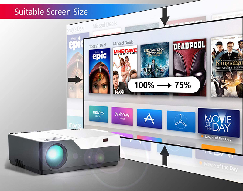 Test et Avis Artlii Stone Videoprojecteur Full HD