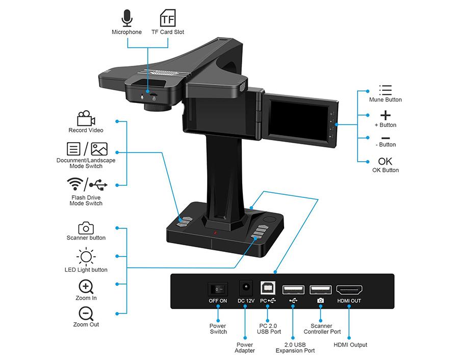 Avis Test DIGITNOW Scanner de Livres Scanner de Document
