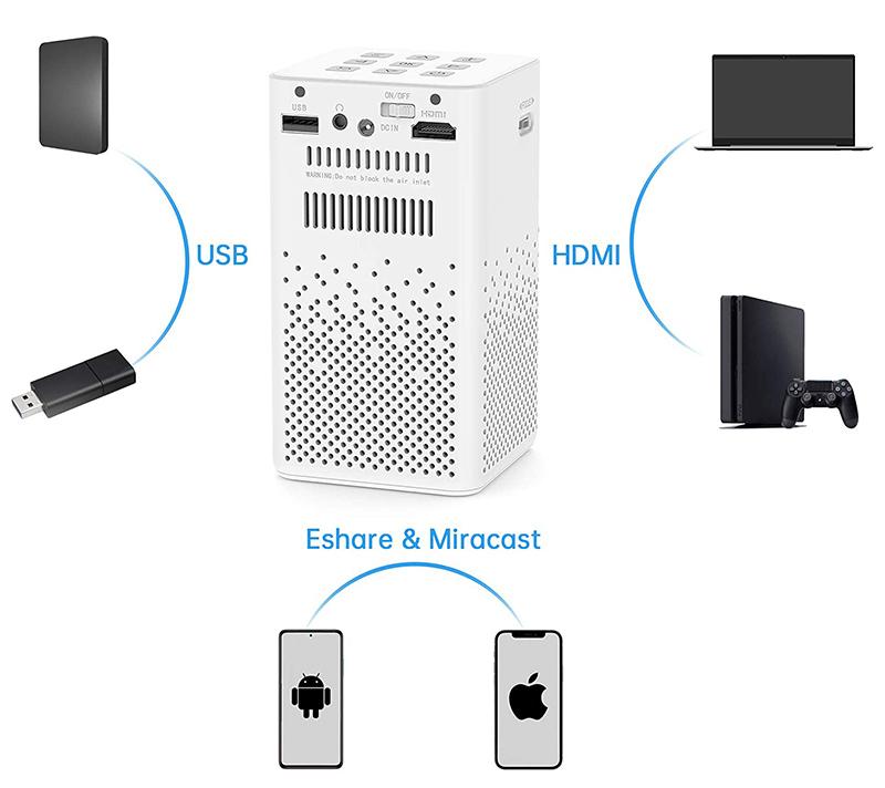 test yaufey Mini Projecteur 150 ANSI Lumens DLP Ultraportable Vidéoprojecteur