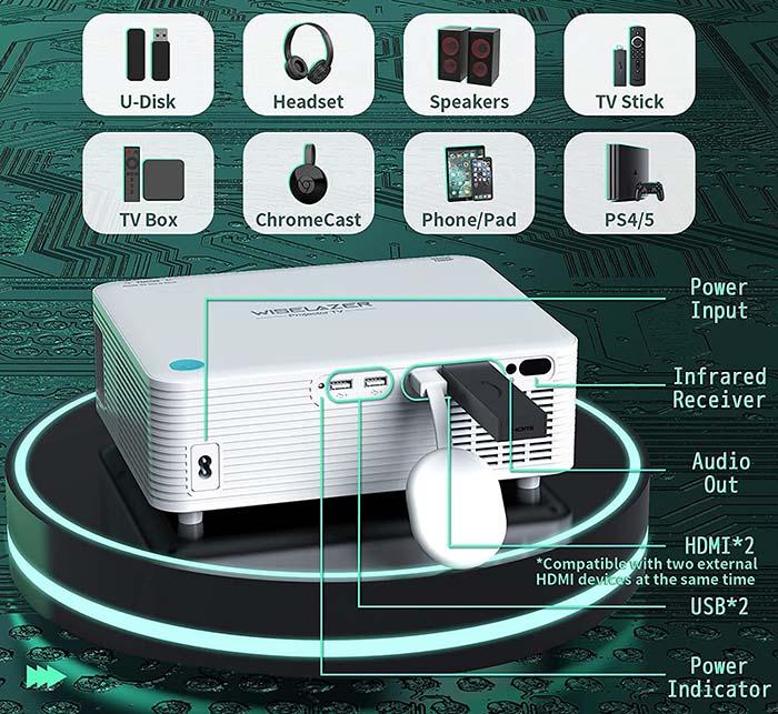 test et avis WISELAZER Vidéoprojecteur Full HD 1080P